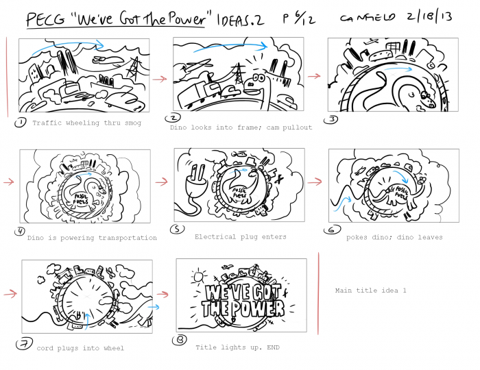 """Rough boards for """"We've Got The Power"""" main title animation."""